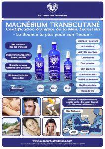 Utilisations de magnésium zechstein
